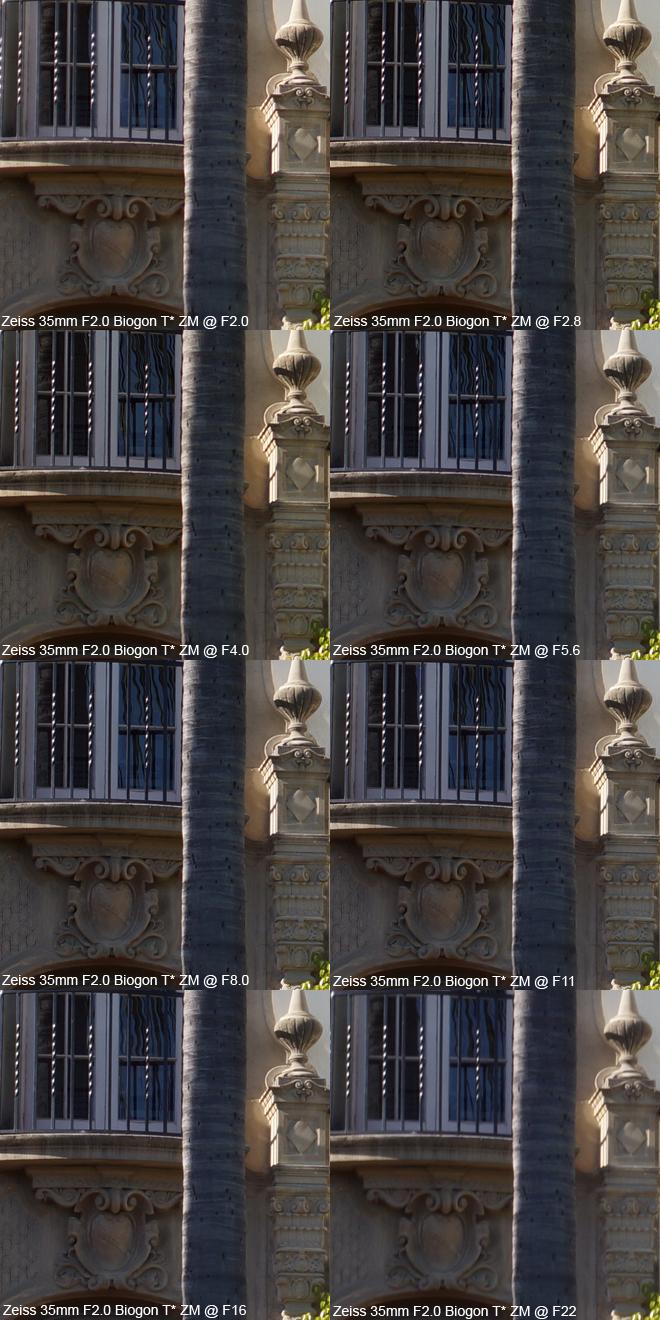Test Results Zeiss: Sony 18-35mm F3.5-5.6 OSS at 35mm vs. Zeiss Biogon 35mm F2.0 ZM