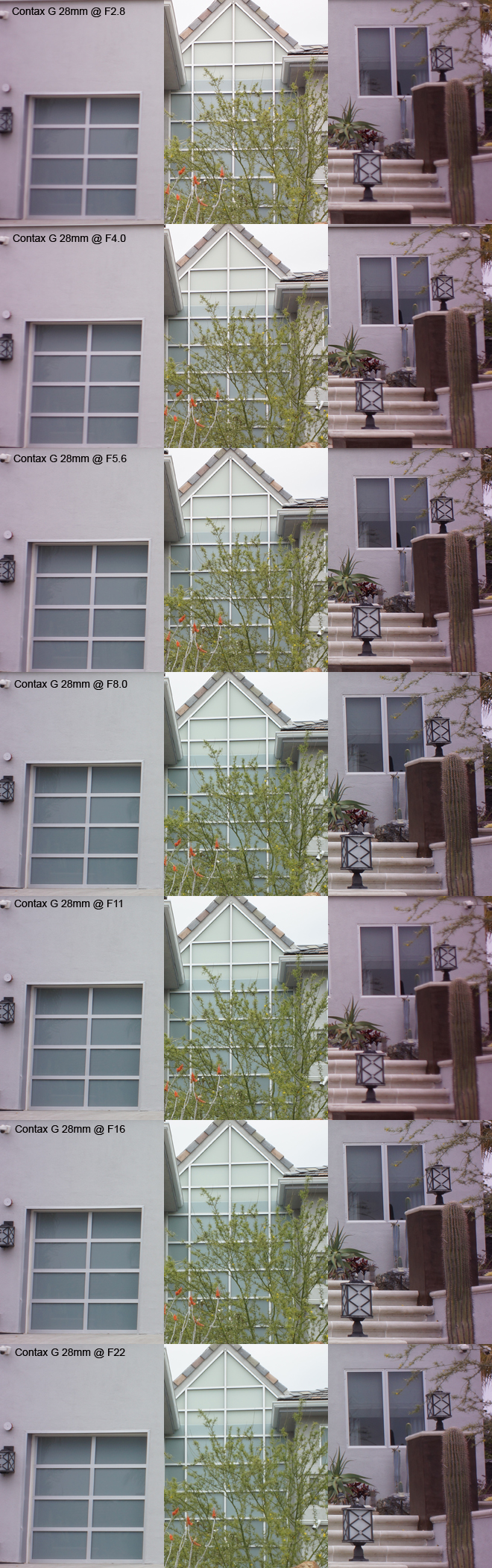 "Contax G 28mm ""Setup One: Wide View"" Review Results"