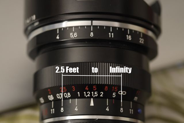Depth of Field Scale for Hyperfocal Focusing